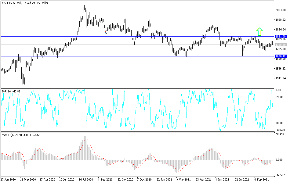 Gold Technical Analysis: Trending Towards Buying Levels