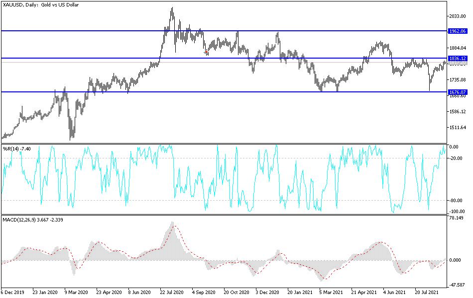 Gold Technical Analysis: Bullish Momentum Awaiting News