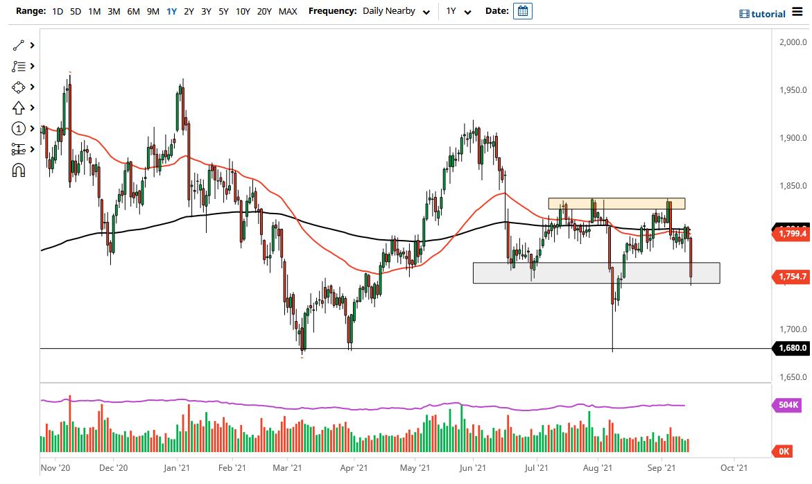 Gold Markets Crash on US Dollar Strength