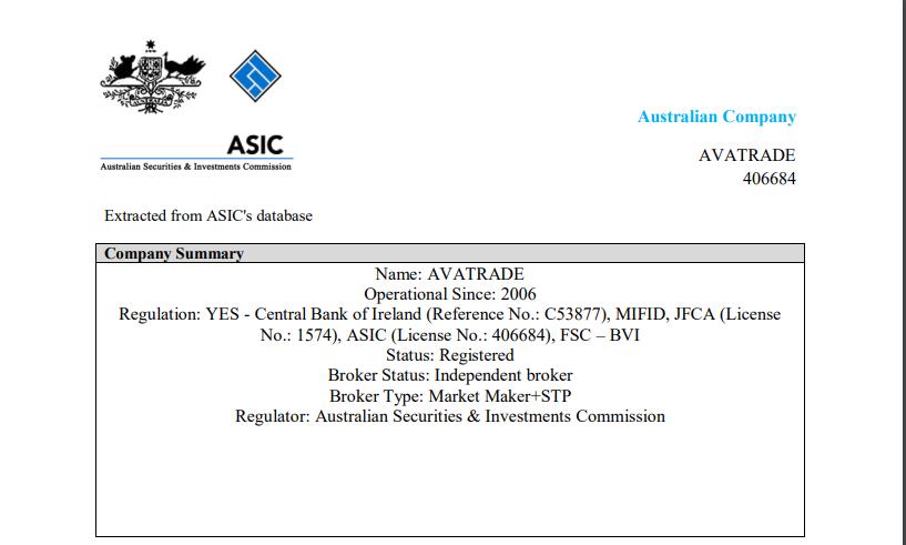 Resumen de la compañía ASIC