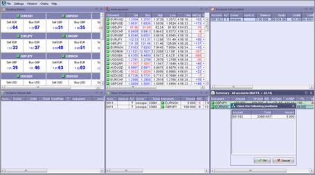 AVAFX Platform