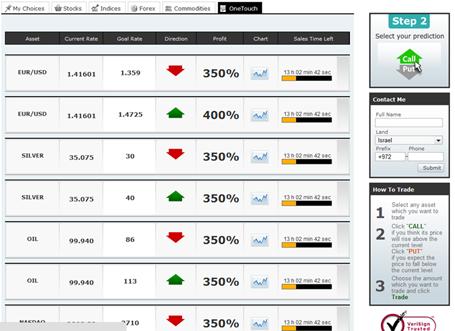 iOption OneTouch Trading Platform