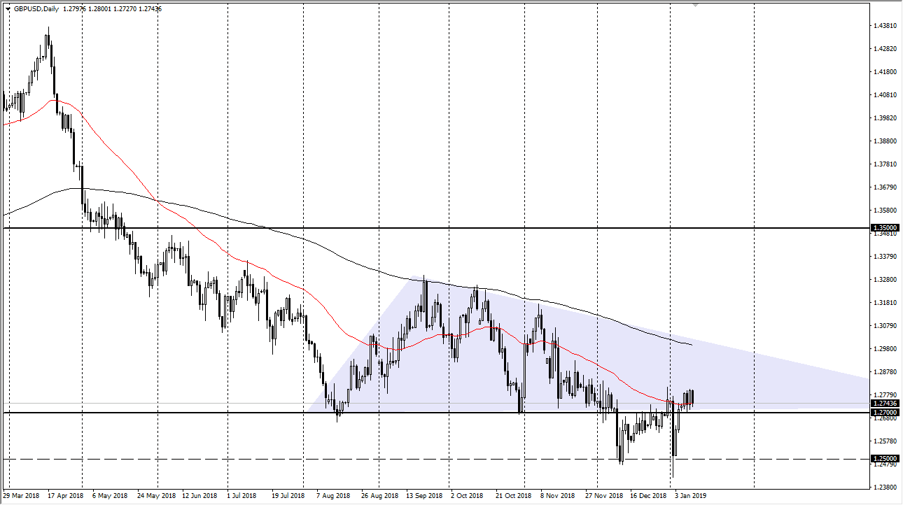 2f82607b10ac4b EUR USD and GBP USD Forecast - 11 January 2019