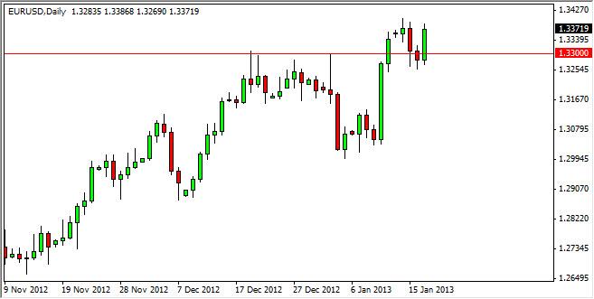 EUR/USD Daily Outlook - Jan. 18, 2013   DailyForex