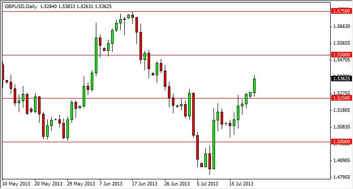 GBP/USD Daily Chart July 23