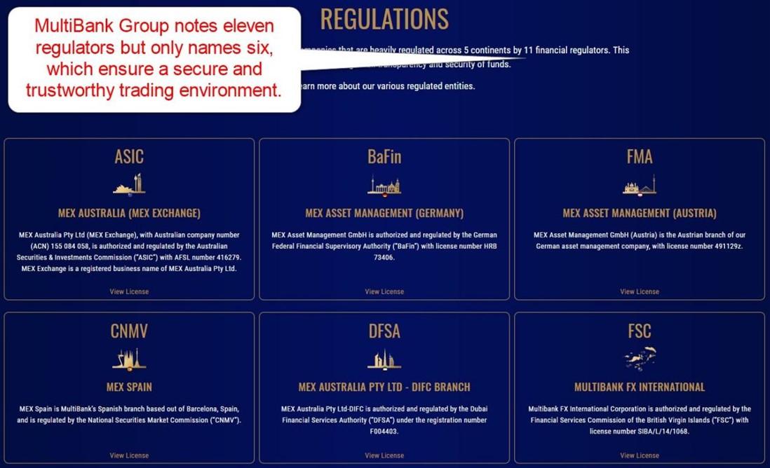 MultiBank Group Regulators