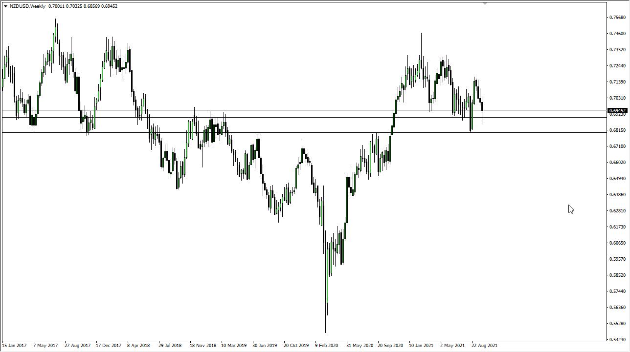 NZD / USD weekly chart