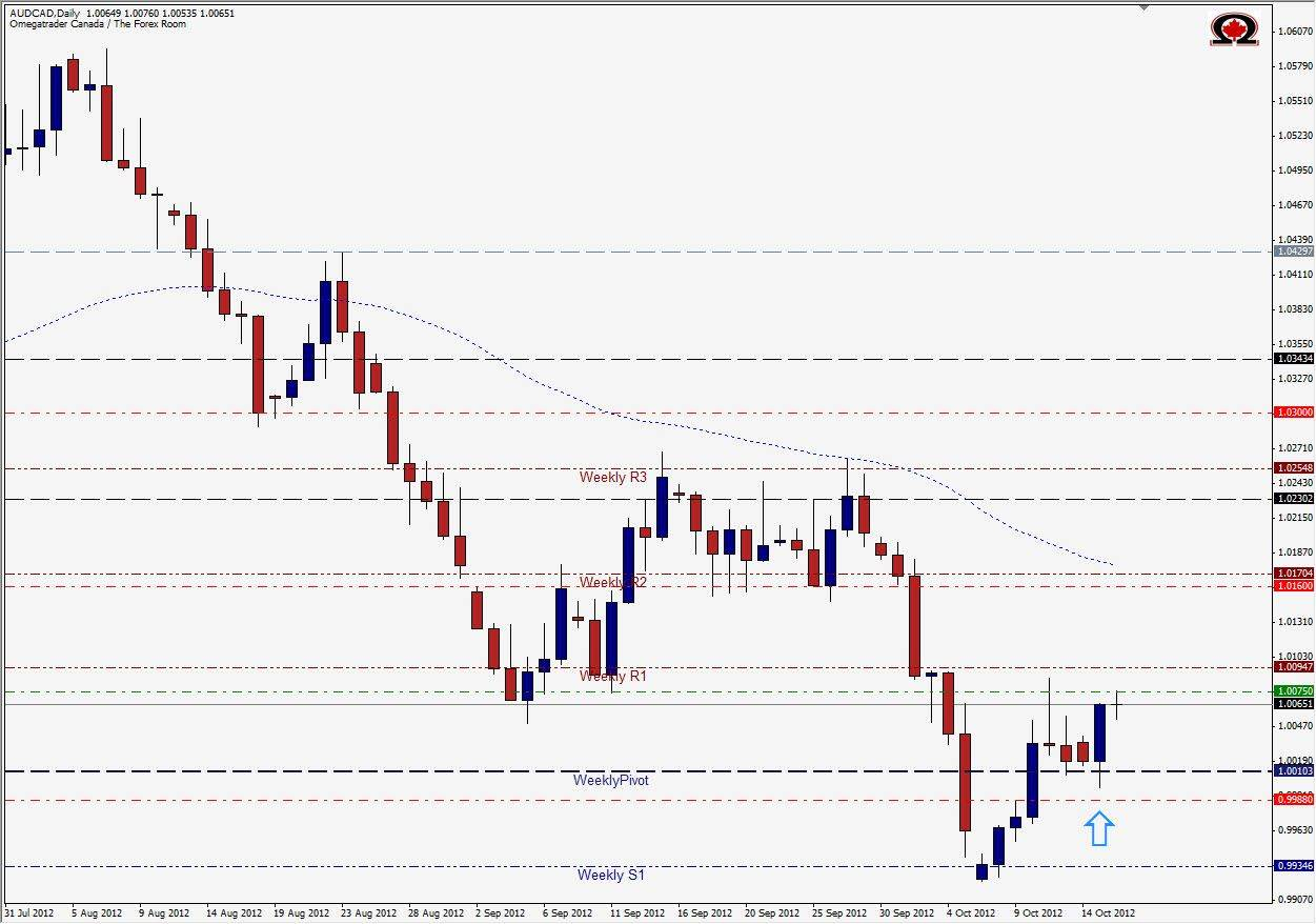 Colin jessup forex