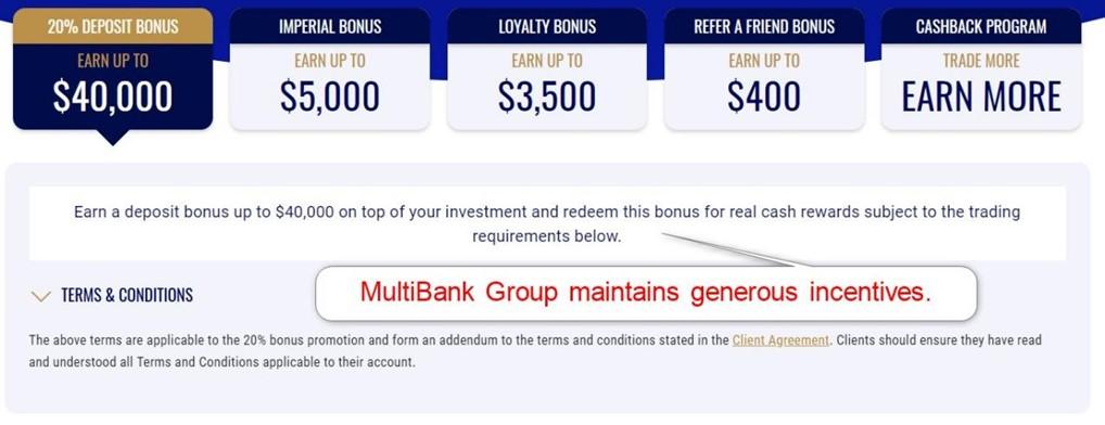 MultiBank Group Incentives