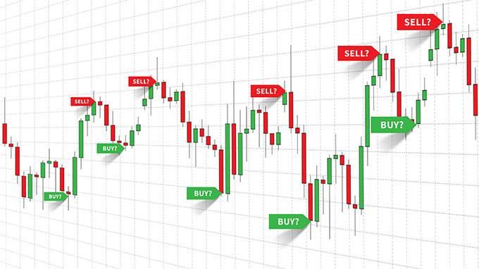 NASDAQ 100 Forecast: Offering Value on Pullbacks | DailyForex