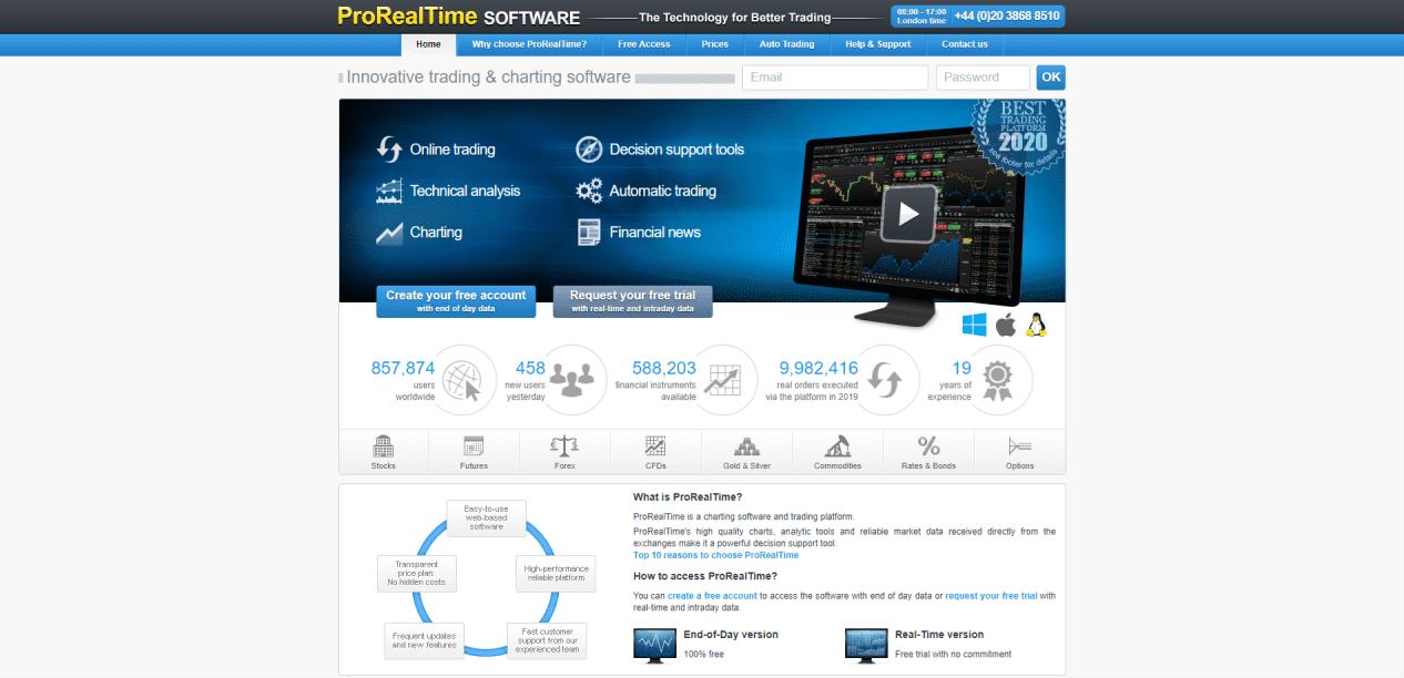 ProRealTime trading platform