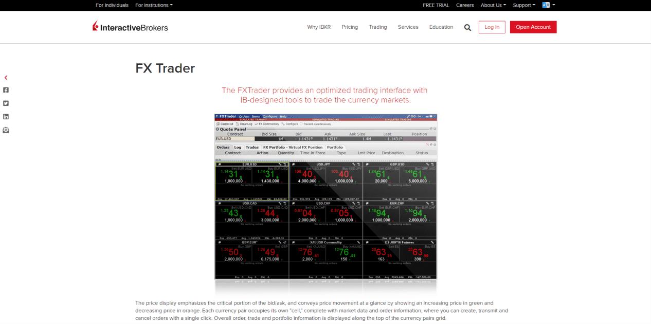 FX Trader trading platform