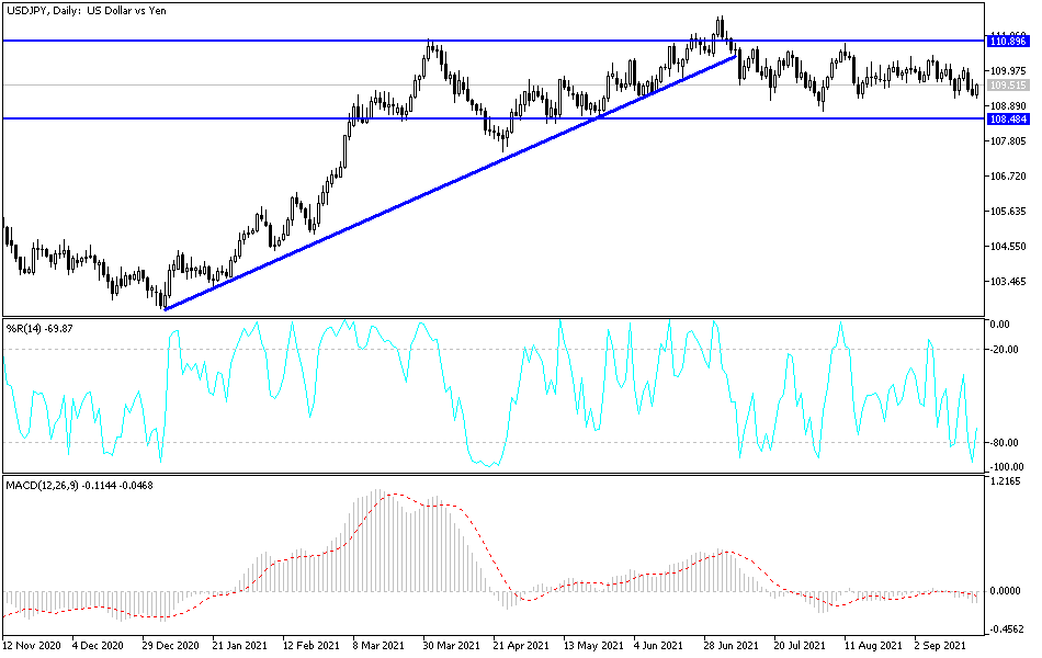 USD/JPY Technical Analysis: Central Bank Policy Decisions