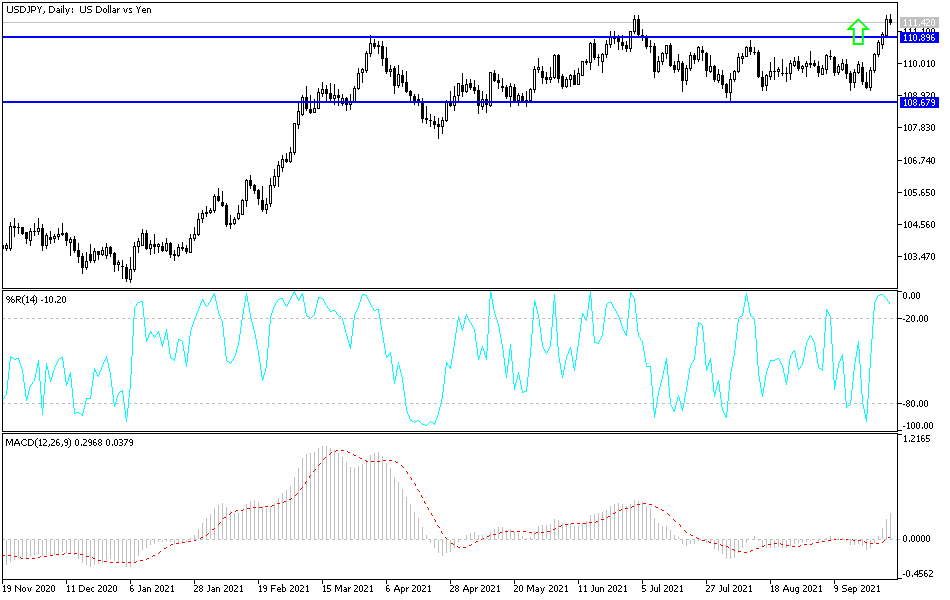 USD/JPY Technical Analysis: Overbought Levels