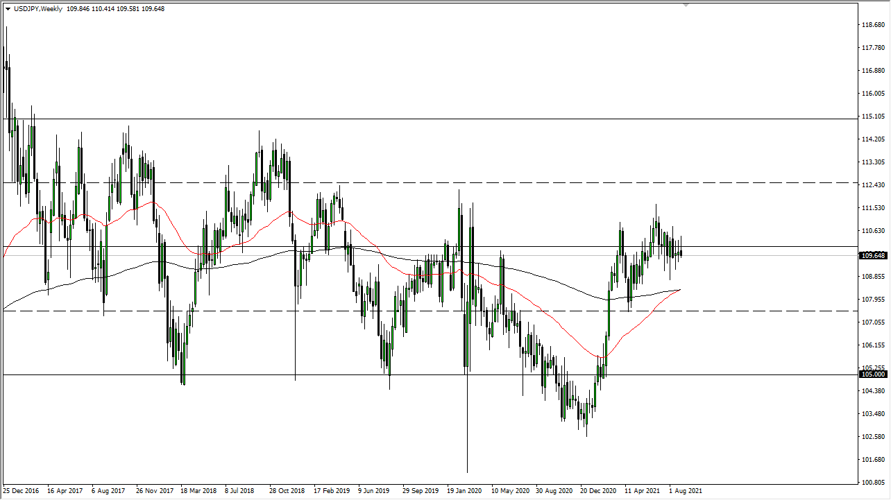 USD/JPY Weekly Chart