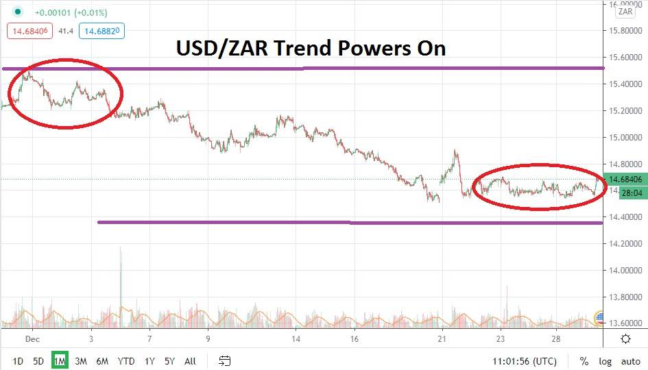 Gold, Silver Price Analysis: Key Levels to Watch for XAU/USD, XAG/USD