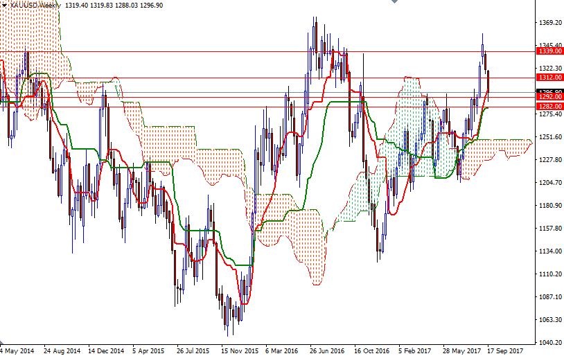 binary options trading 2021 1040